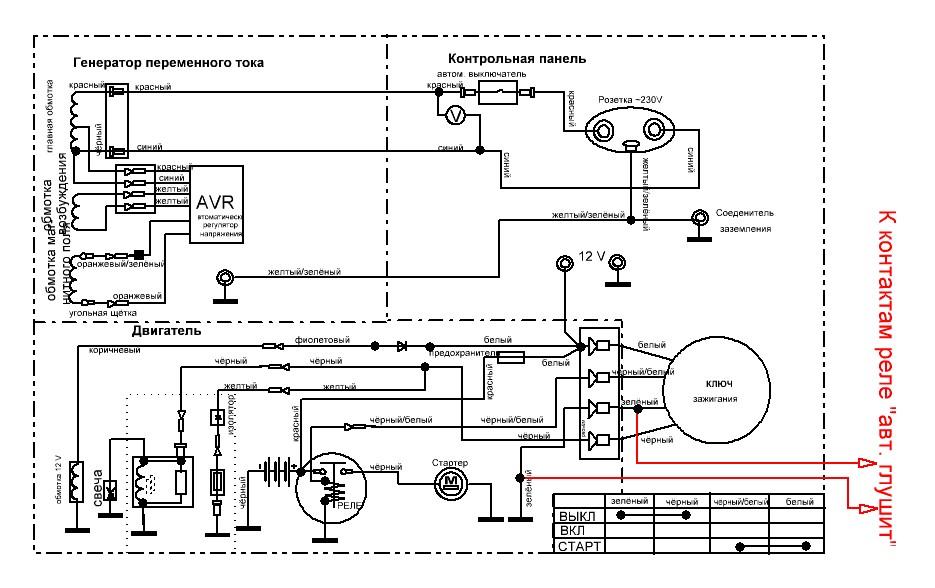 Ремонт сварочного бензогенератора своими руками 88